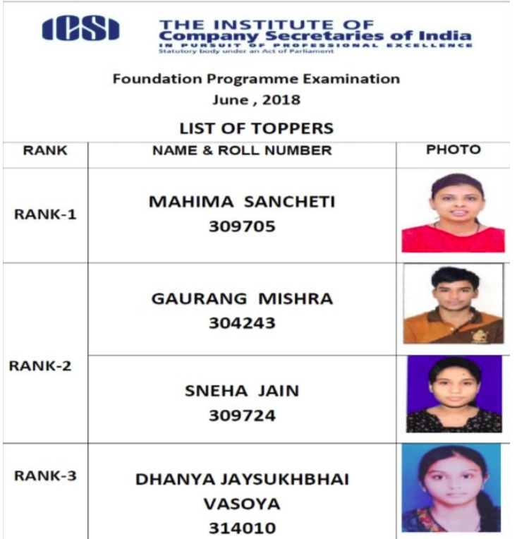 List Of CS Foundation 2018 Toppers