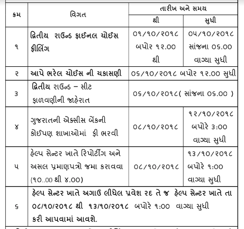 GNM Gujarat Second Round Counselling