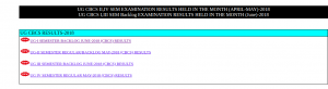 Telangana University Result for various courses