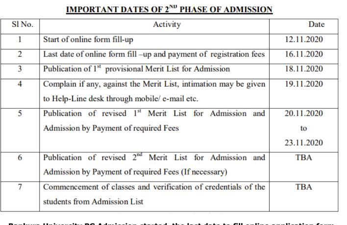 Bankura University PG Merit List 2020