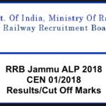 RRB Jammu ALP Result 2018