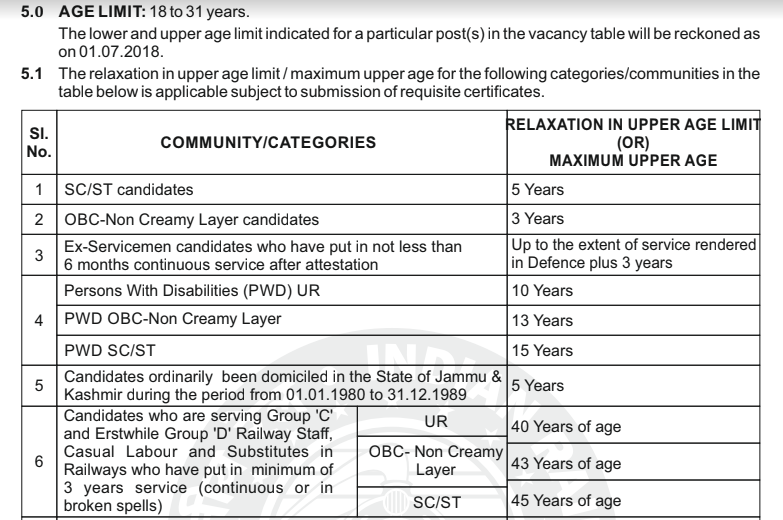 RRB Group D Age-Limit Criteria 2018