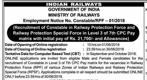 RPF Constable Recruitment 2018-19 (CEN 03/2018): Railway Police