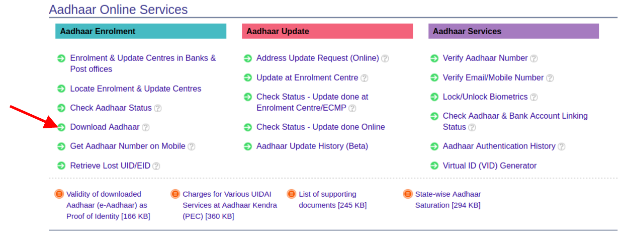 Step 2 To Download Aadhaar Card By Aadhaar Number