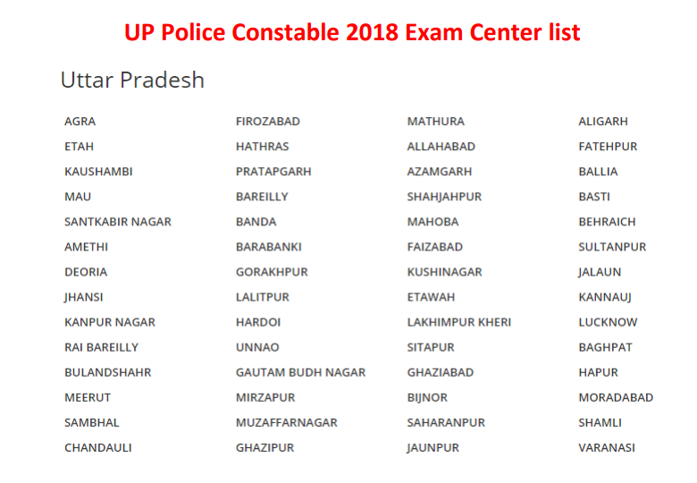 UP Police constable exam center 2018