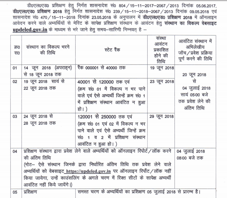 UP deled Counselling Dates