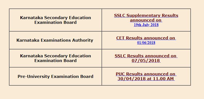 KSSLC Supplementary rsult 2018