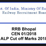 RRB Bhopal ALP Cut off 2018