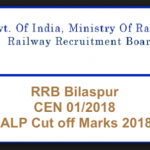 RRB Bilaspur ALP Cut off 2018