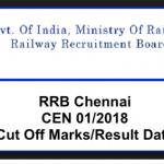 RRB Chennai ALP Cut off marks 2018