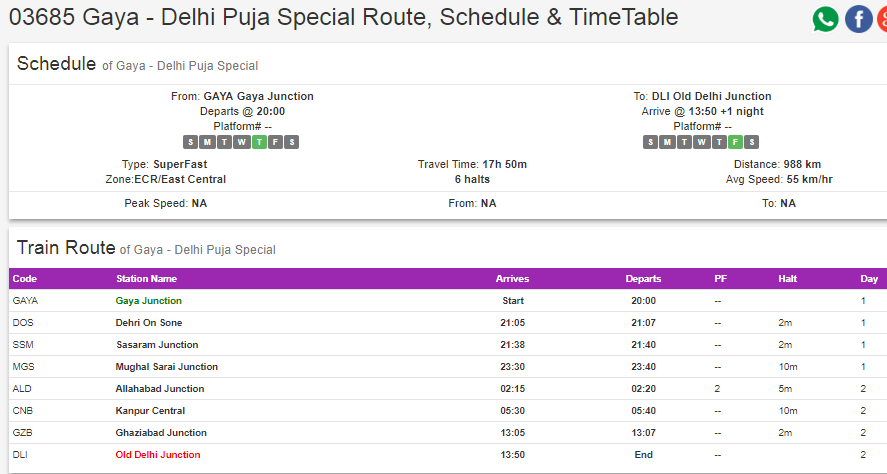 RRB Group D Special Train - Gaya to Delhi