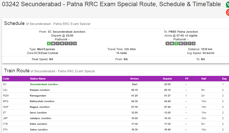 RRB Group D Special Train - Secunderabad to Patna - 1