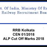 RRB Kolkata ALP Cut off Marks 2018