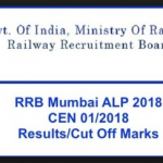 RRB Mumbai ALP Cut off