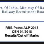 RRB Patna ALP Cut off 2018